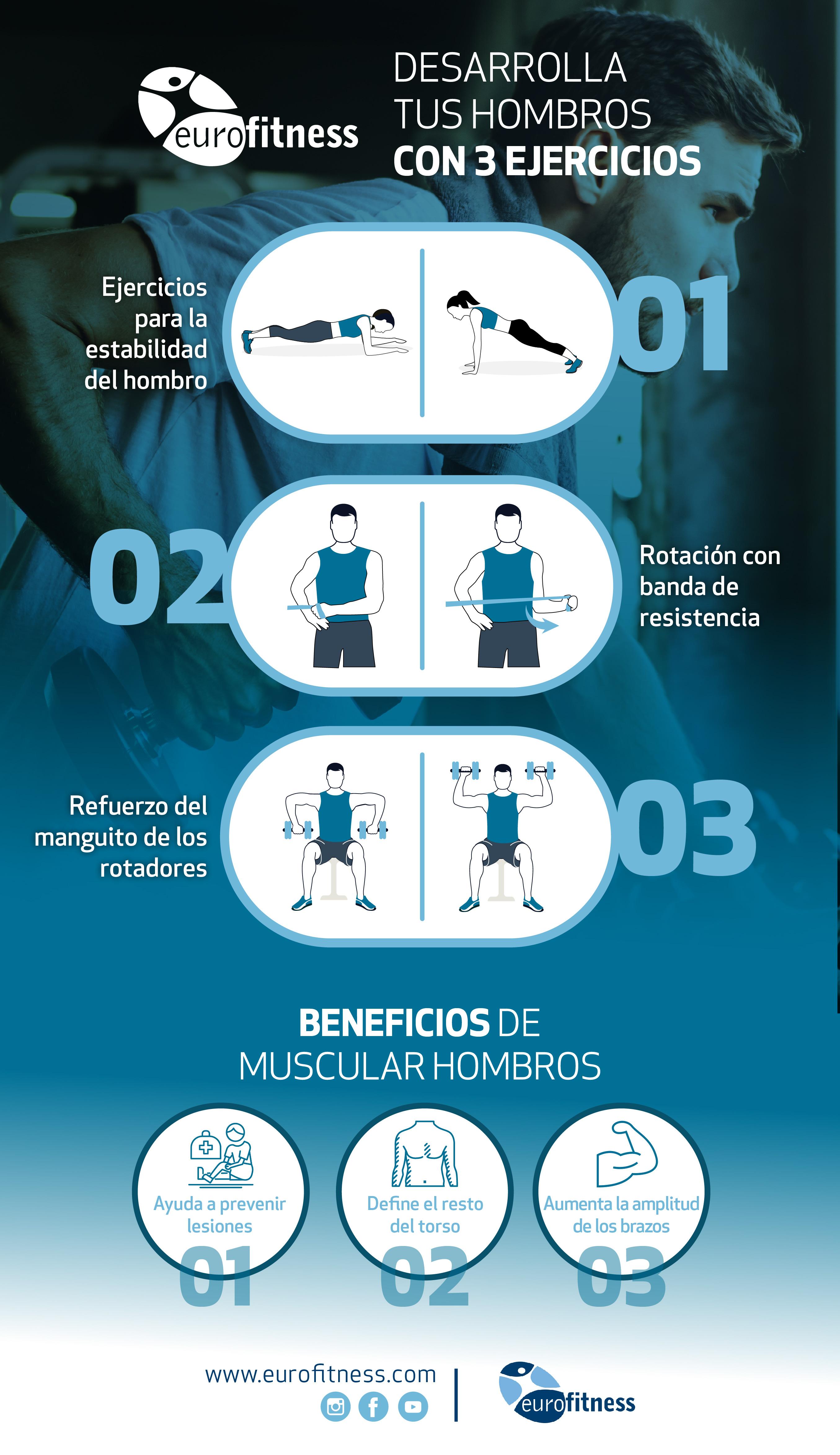 ejercicios para muscular hombros