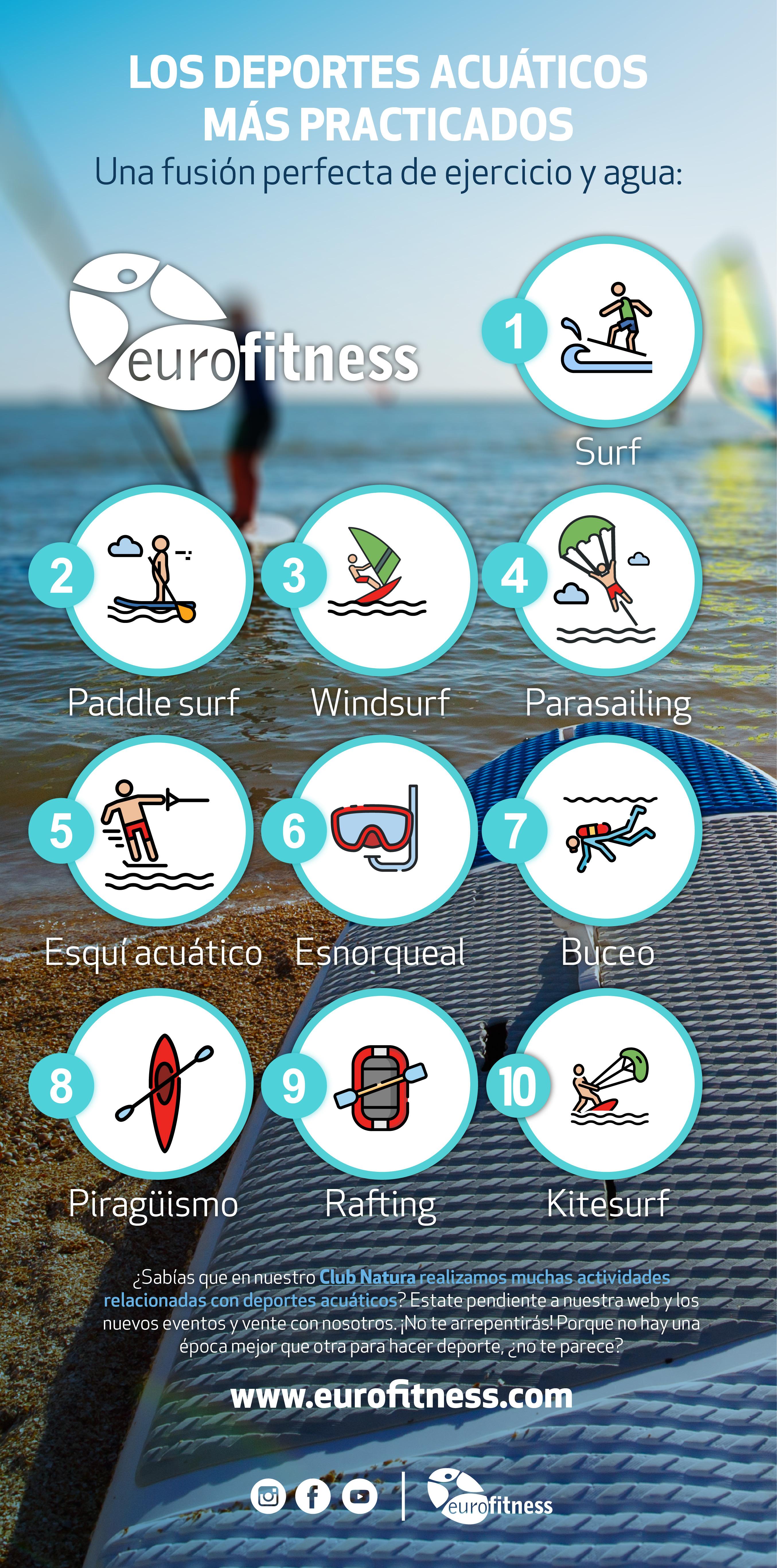 deportes-acuaticos-mejores-verano