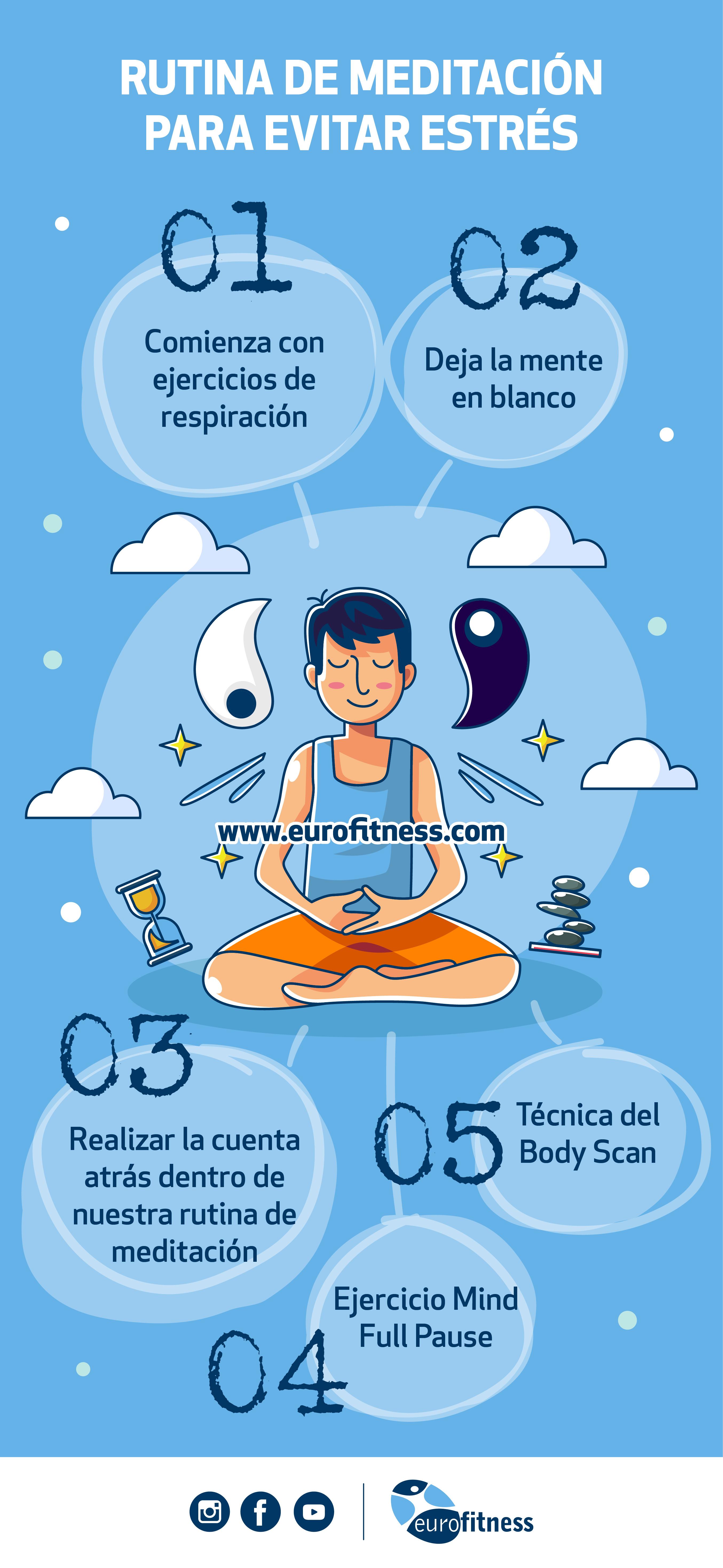 rutina-meditacion-mindfullness
